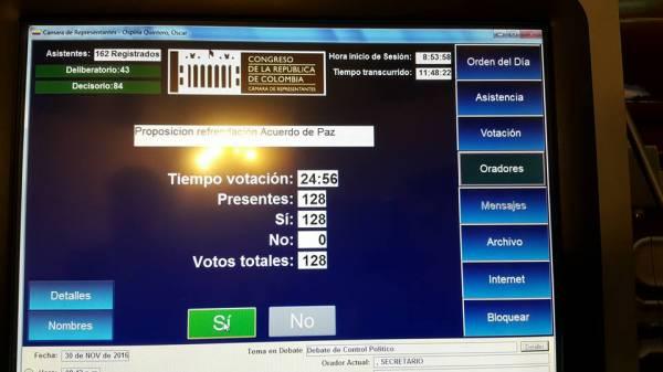 Refrendado acuerdo de paz con las FARC en la Cámara