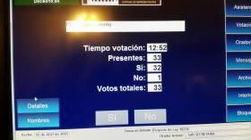 Aprobado proyecto de ley de seguridad social a trabajadores de Asambleas Departamentales